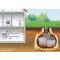 SBR Kläranlage 6-8 EW Graf Klaro Easy Behälter 6500lt