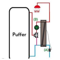 Frischwasserstation, KISS max. PVL 60°, 40 l/min 97 kW