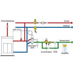 """Thermische Ablaufsicherung Typ 544, DN15 (½"""")..."""