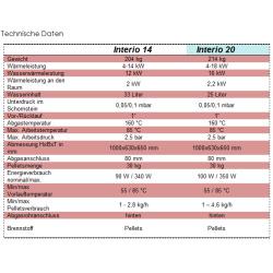 Pelletkaminofen Interio 20 rot wasserführend 4-18 kW