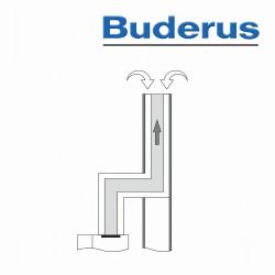 Buderus Grundbausatz GA-K Ø 80/125 mm, Schacht,...
